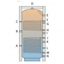 Akumulācijas tvertnes AEPR2 sa