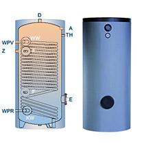 Karstā ūdens boileri AEWP silt
