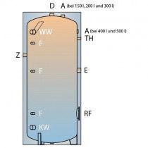 Karstā ūdens boileri AESP