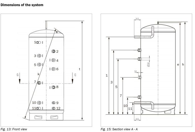 Siltuma akumulācijas tvertne SolvisStrato shēma 1
