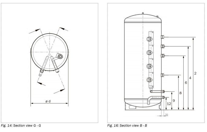Siltuma akumulācijas tvertne SolvisStrato shēma 2