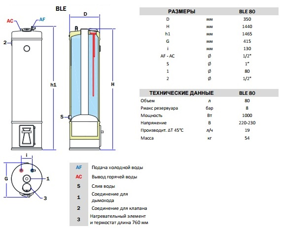 Malkas-elektriskais udens silditajs Boschetti, 80 L SPECIFIKACIJA + SHEMA