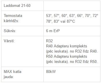 Uzlades modulis Laddomat 21-60 specifikacija