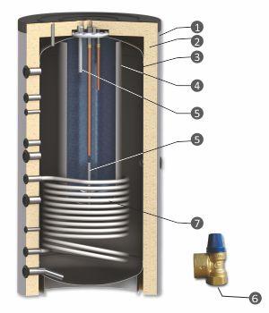 Siltuma akumulacijas tvertne SUNSYSTEM COMBI KSC 1 tvertne tvertne SHĒMA