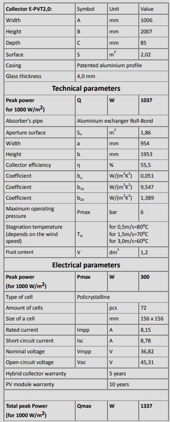 Hibrīdais saules kolektors ENSOL tehniskā informācija