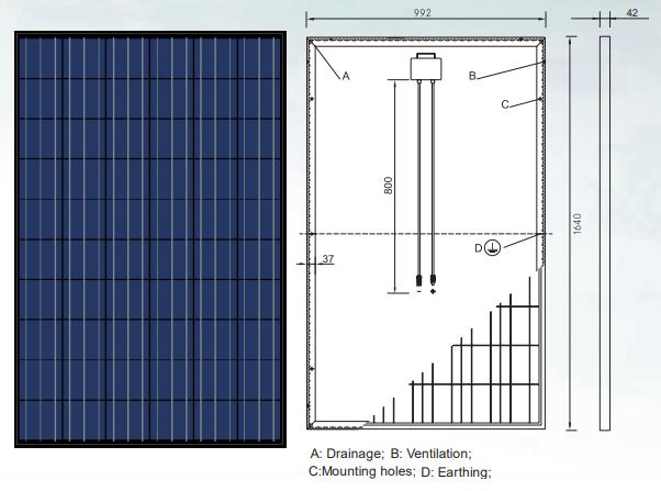 Saules baterijas SOLET izmēri