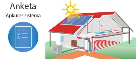 Apkures sistēma ar saules kolektoriem